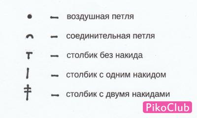 усл. обознач.1