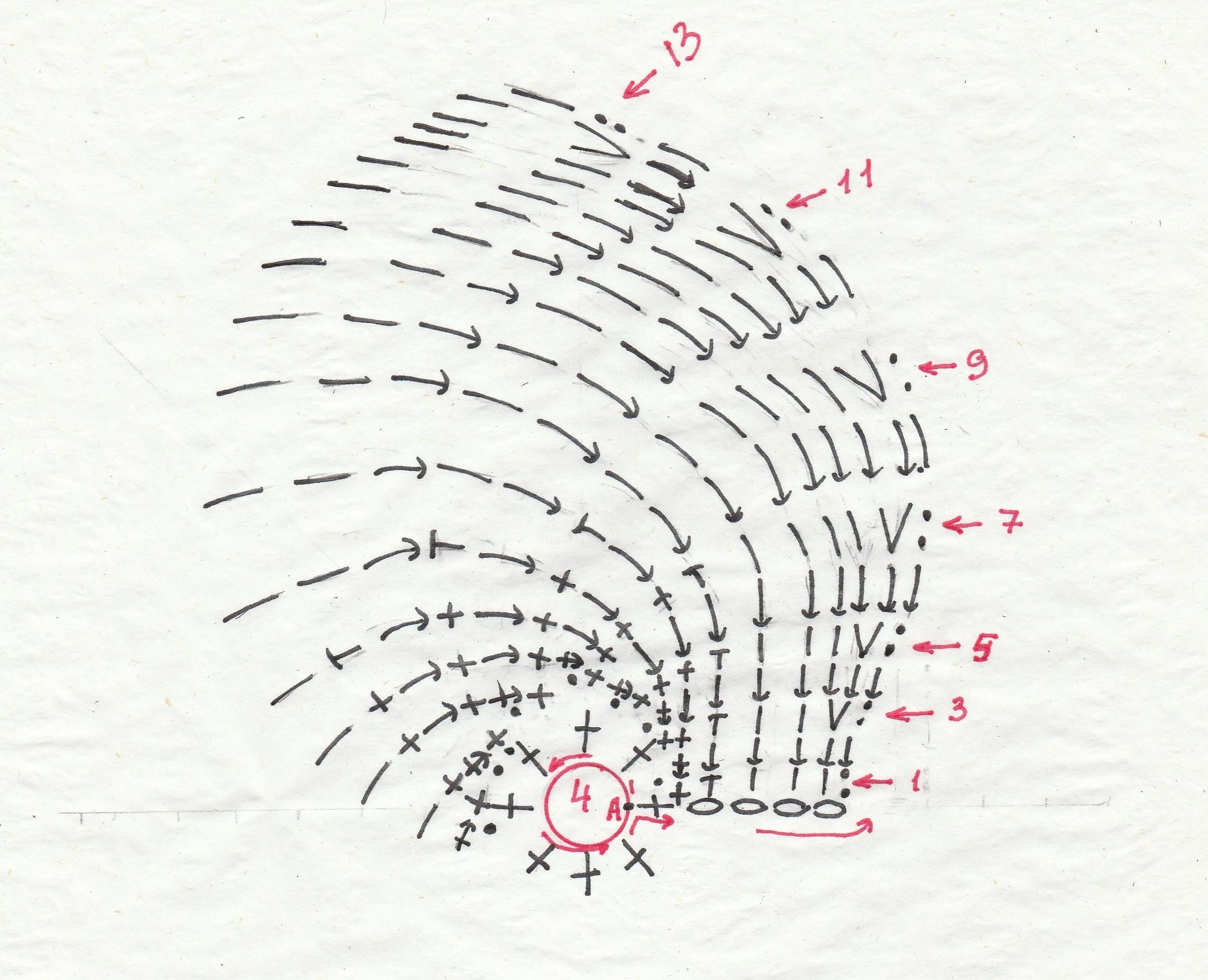 Шляпка из узора ракушки - Описание вязания, схемы 75