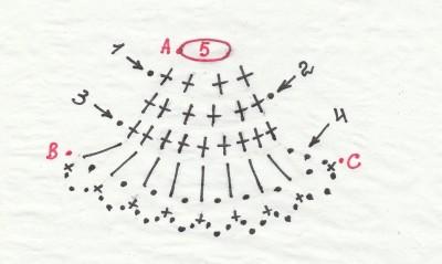 медузы сх.3 и усл.обозн.