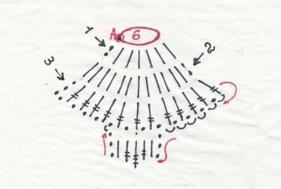 медузы схю1,2
