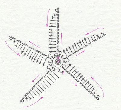звезда2