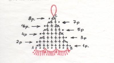 Obrázek (4)