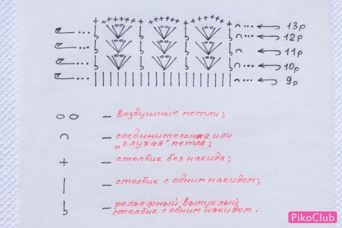 схема1 сарафан