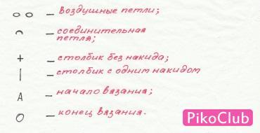 усл.обозн.рюкз.ст.