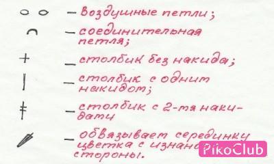 усл.обозн.ст.
