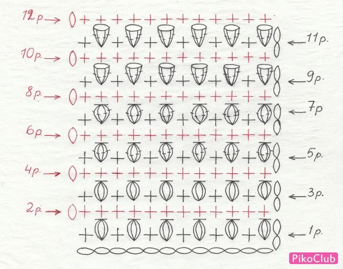 кластерный узор фото1 схема