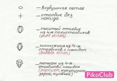 кластерный узор усл.граф. изобр.