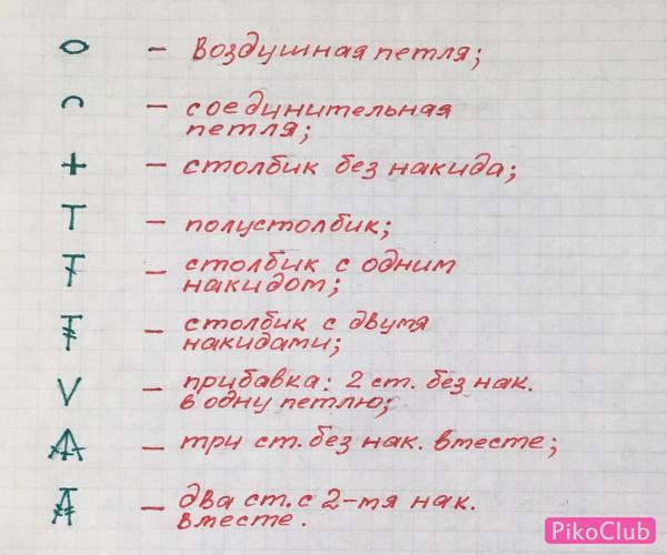 прихв.бычок кр.ст.граф.усл.обознач.2